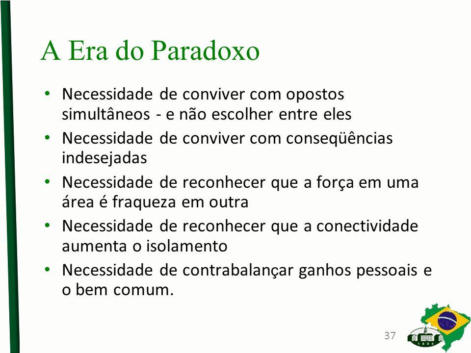 A Era do Paradoxo Necessidade de conviver com opostos simultâneos - e não escolher entre eles. Necessidade de conviver com conseqüências indesejadas.