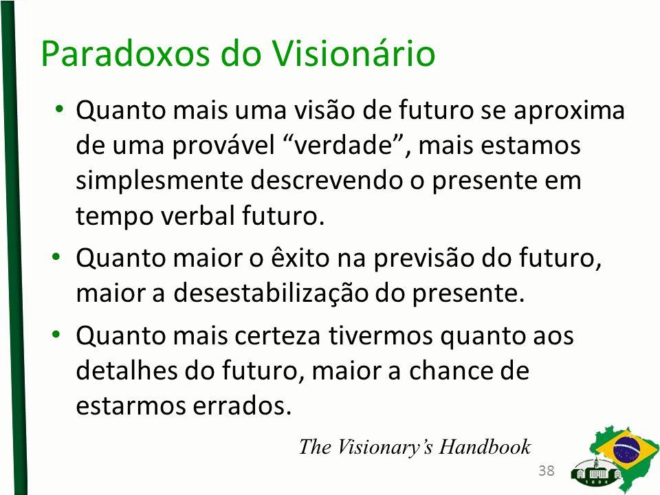 Paradoxos do Visionário