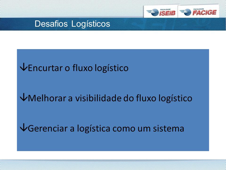 Encurtar o fluxo logístico Melhorar a visibilidade do fluxo logístico
