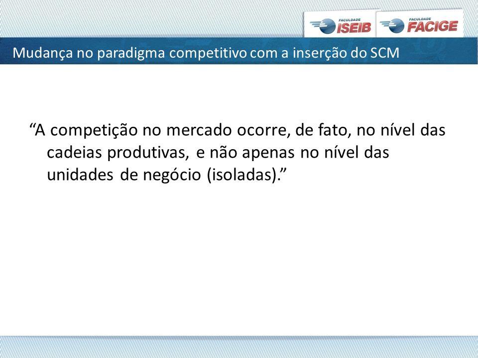 Mudança no paradigma competitivo com a inserção do SCM