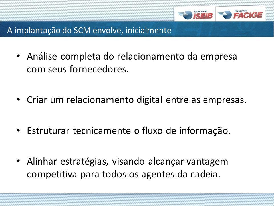 Análise completa do relacionamento da empresa com seus fornecedores.