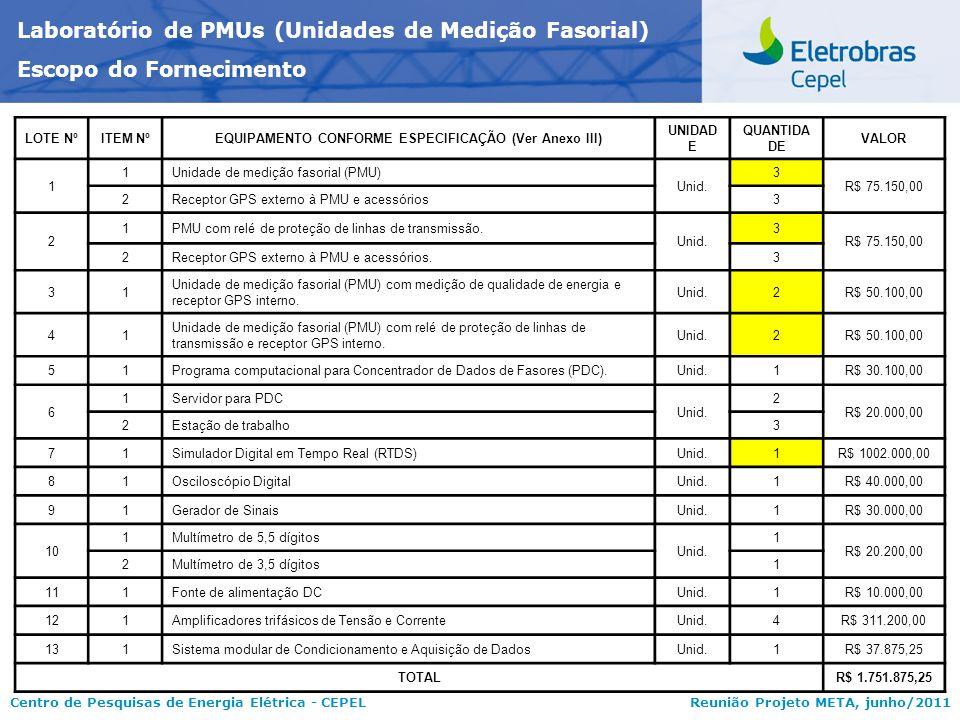EQUIPAMENTO CONFORME ESPECIFICAÇÃO (Ver Anexo III)