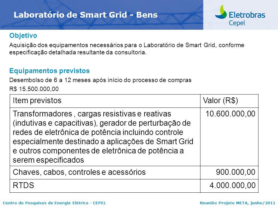 Laboratório de Smart Grid - Bens