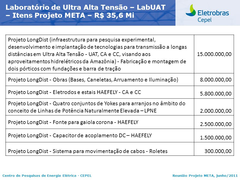 Laboratório de Ultra Alta Tensão – LabUAT – Itens Projeto META – R$ 35,6 Mi