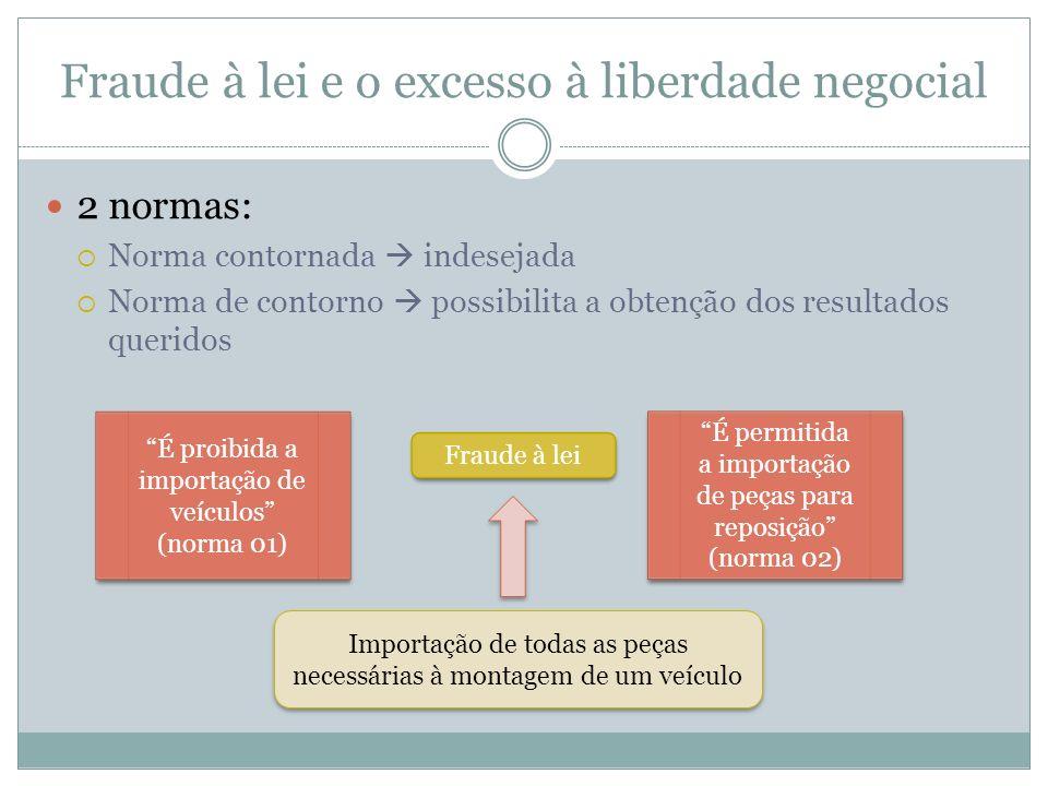 Fraude à lei e o excesso à liberdade negocial