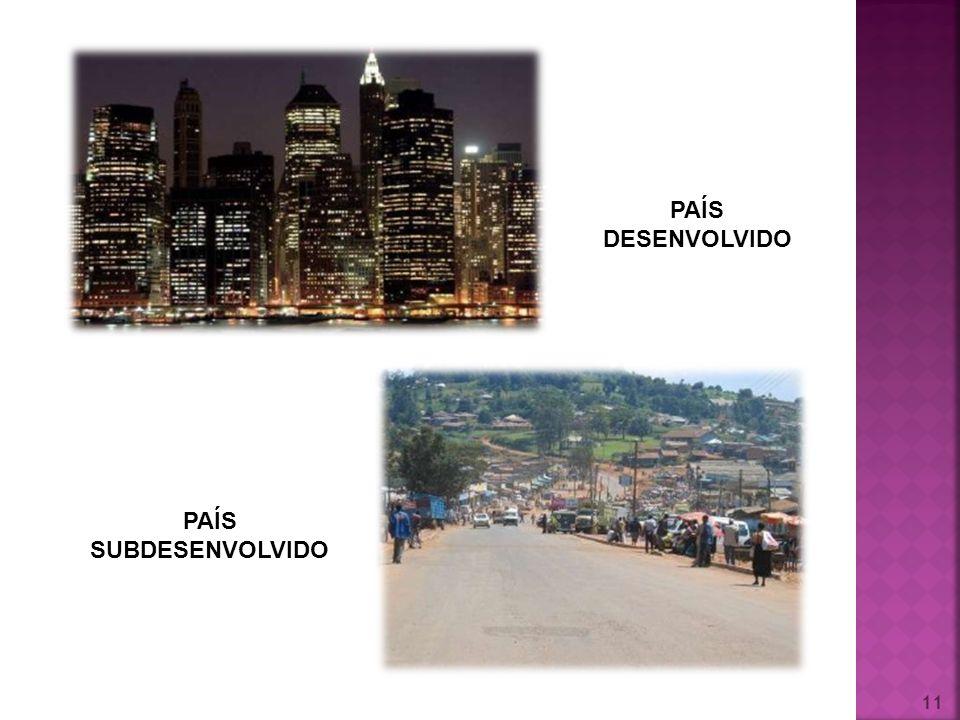 PAÍS DESENVOLVIDO PAÍS SUBDESENVOLVIDO