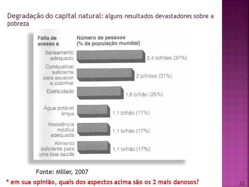 Degradação do capital natural: alguns resultados devastadores sobre a