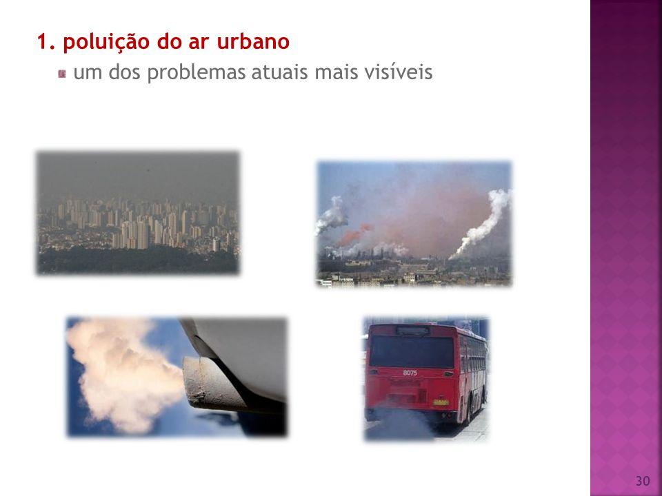 1. poluição do ar urbano um dos problemas atuais mais visíveis