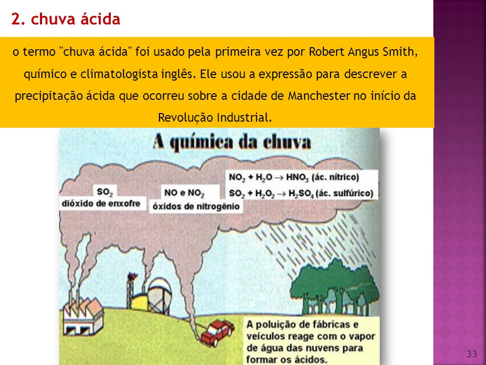 2. chuva ácida