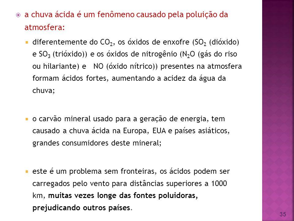 a chuva ácida é um fenômeno causado pela poluição da atmosfera: