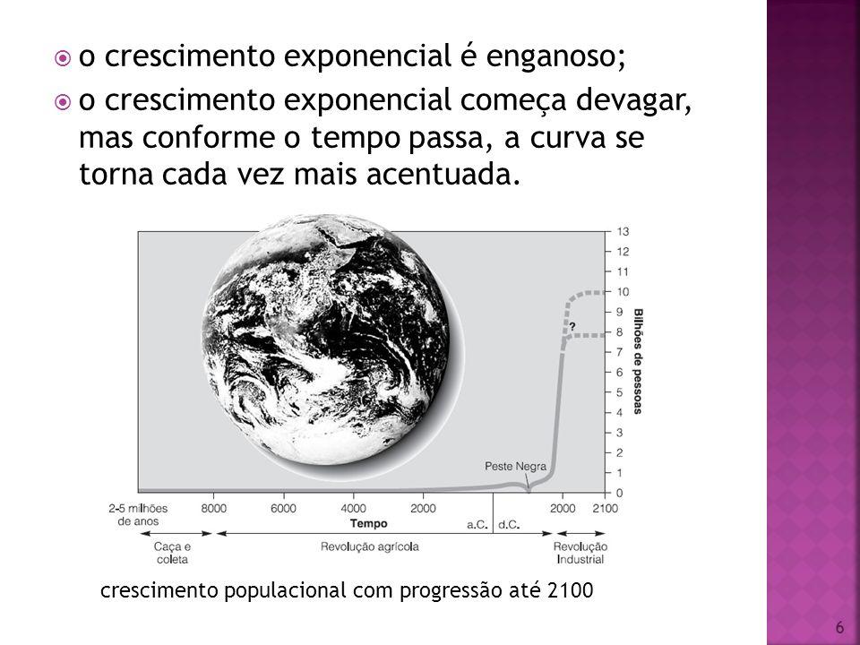 o crescimento exponencial é enganoso;