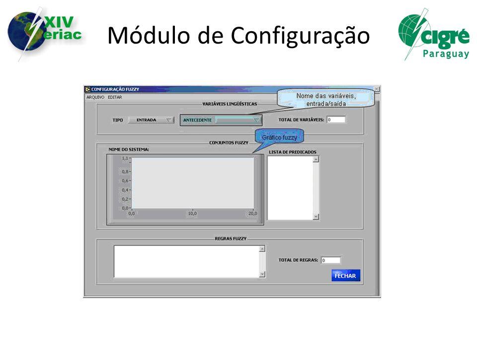 Módulo de Configuração