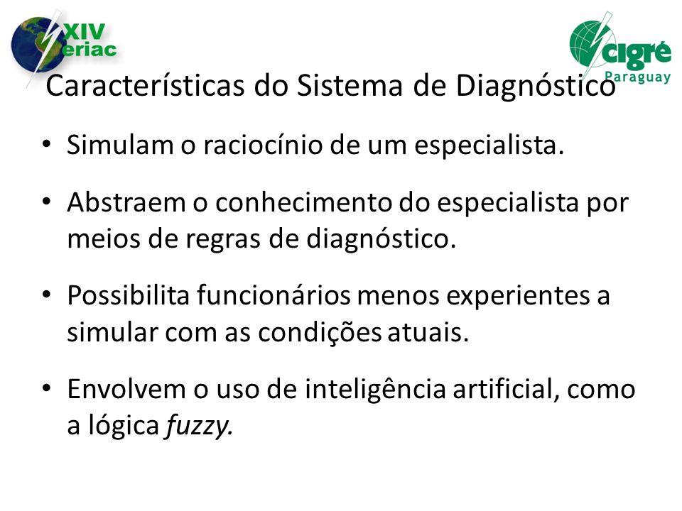 Características do Sistema de Diagnóstico