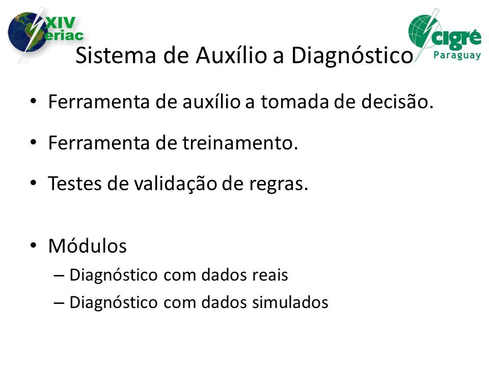 Sistema de Auxílio a Diagnóstico