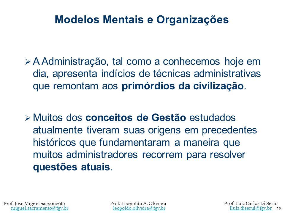 Modelos Mentais e Organizações
