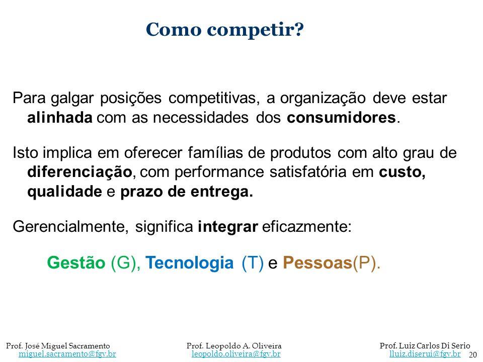 Como competir Gestão (G), Tecnologia (T) e Pessoas(P).