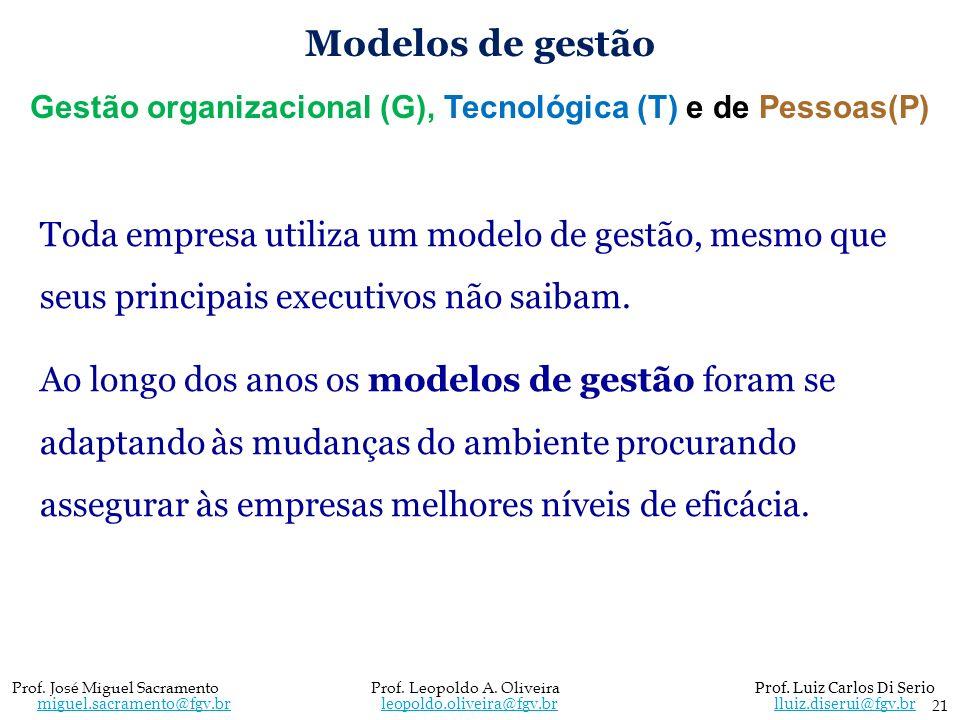 Gestão organizacional (G), Tecnológica (T) e de Pessoas(P)