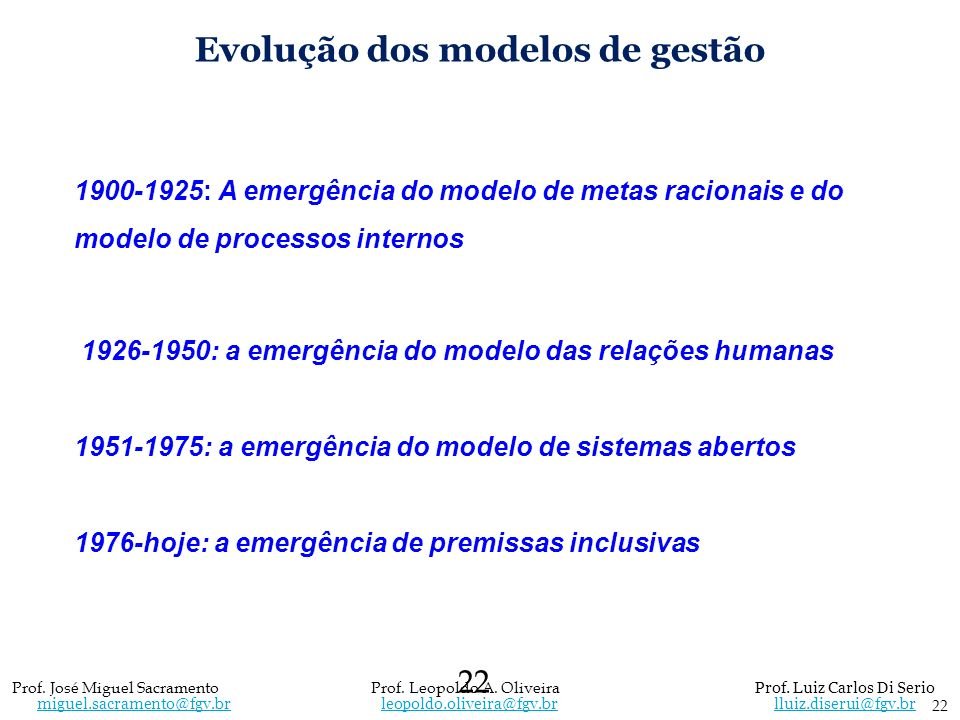 Evolução dos modelos de gestão