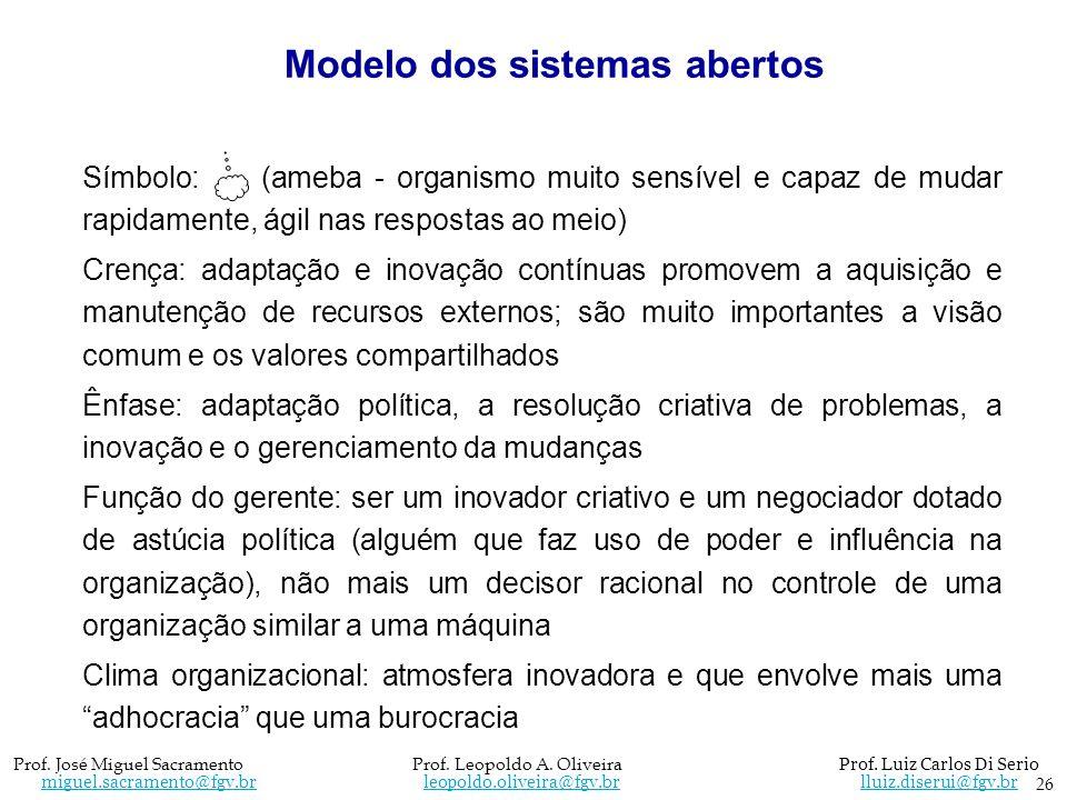 Modelo dos sistemas abertos