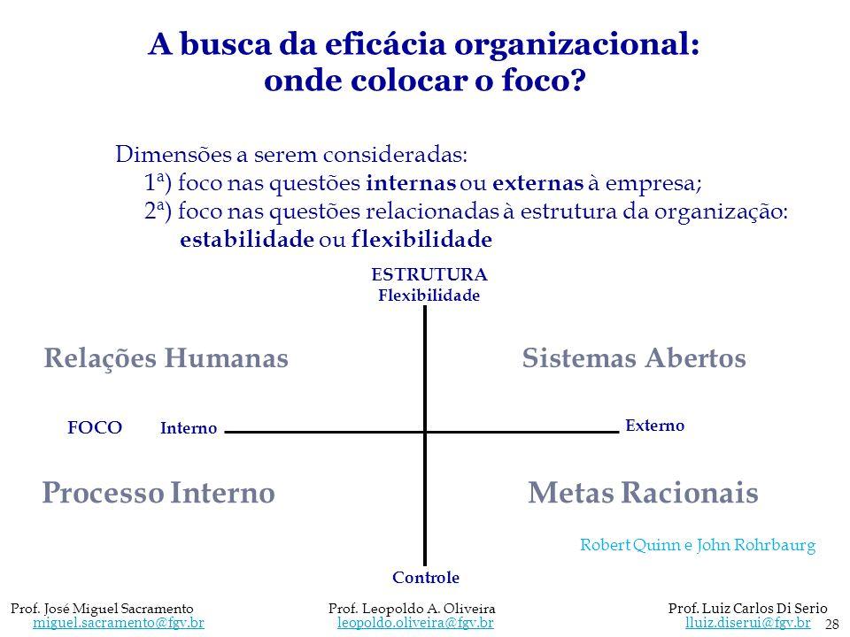 A busca da eficácia organizacional: onde colocar o foco