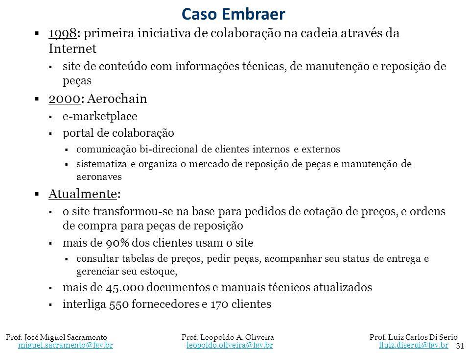 Caso Embraer 1998: primeira iniciativa de colaboração na cadeia através da Internet.