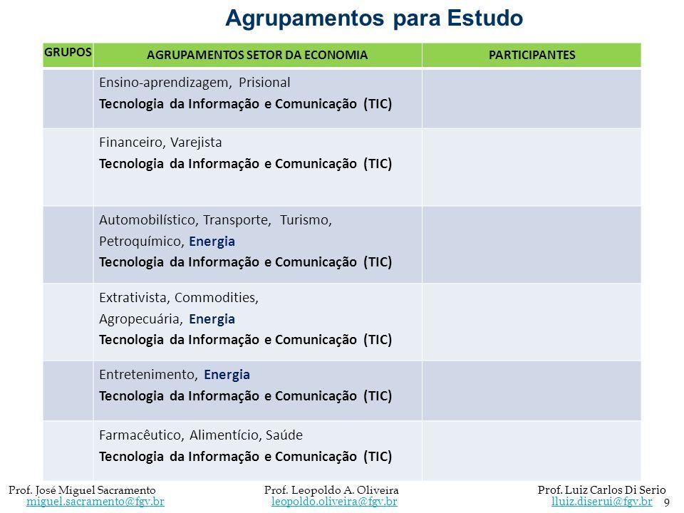 Agrupamentos para Estudo AGRUPAMENTOS SETOR DA ECONOMIA