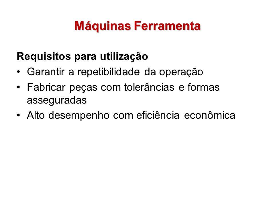 Máquinas Ferramenta Requisitos para utilização