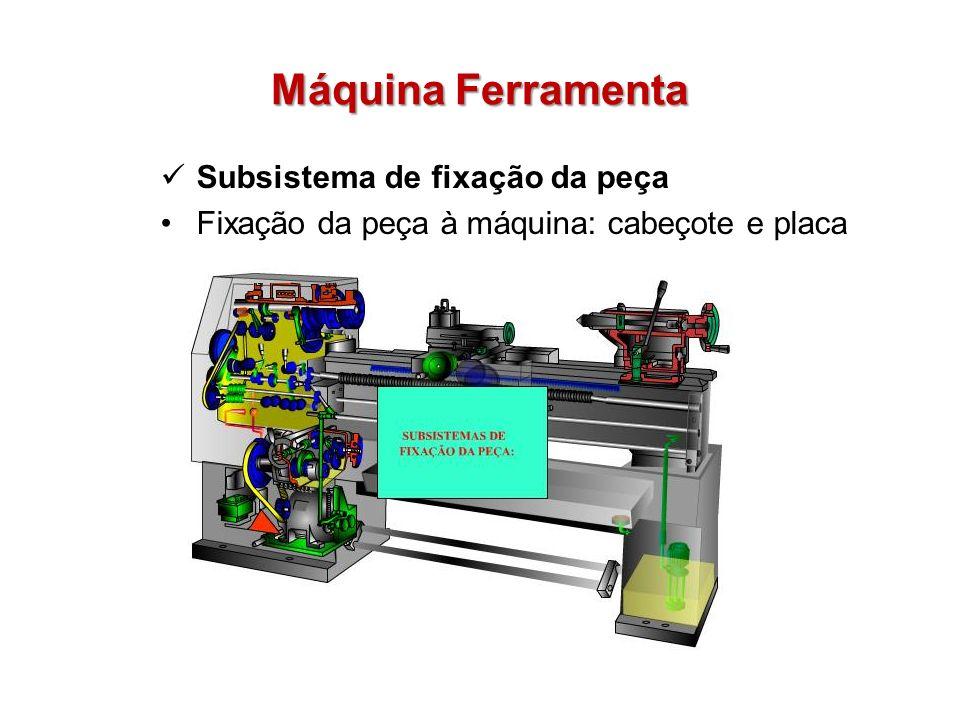 Máquina Ferramenta Subsistema de fixação da peça