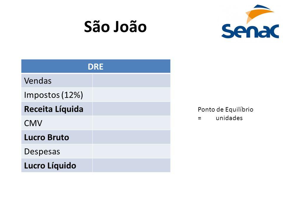 São João DRE Vendas Impostos (12%) Receita Líquida CMV Lucro Bruto