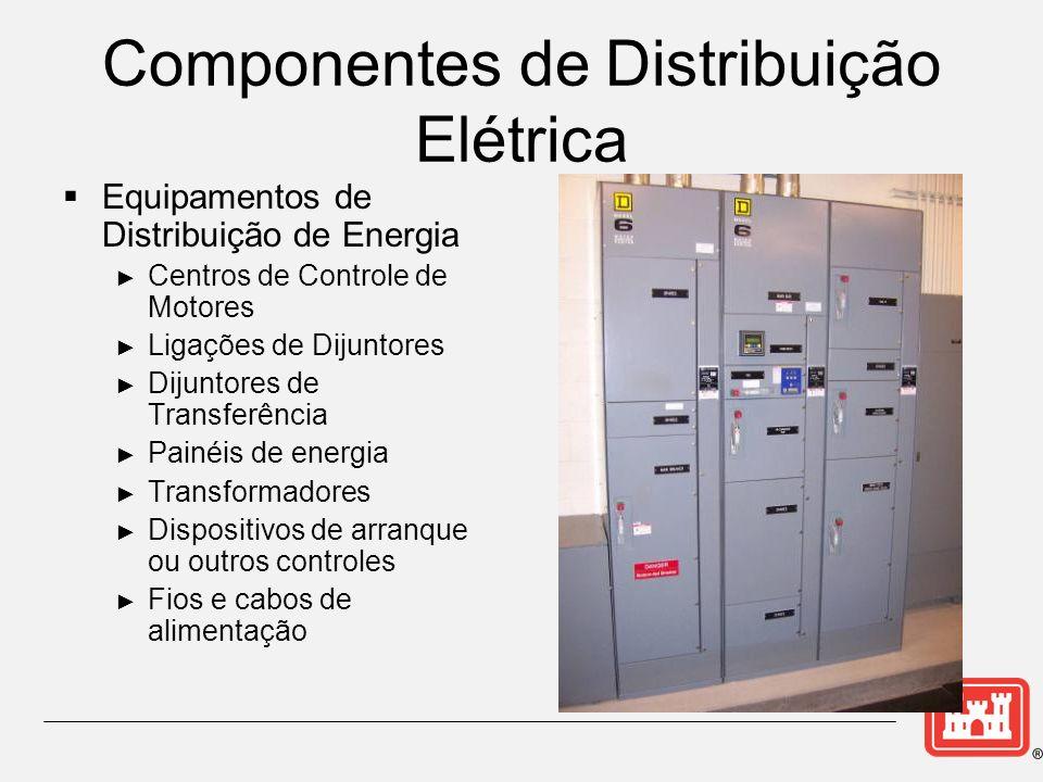 Componentes de Distribuição Elétrica