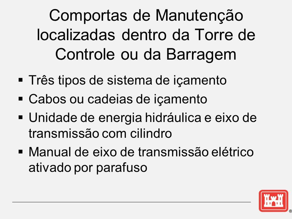 Comportas de Manutenção localizadas dentro da Torre de Controle ou da Barragem