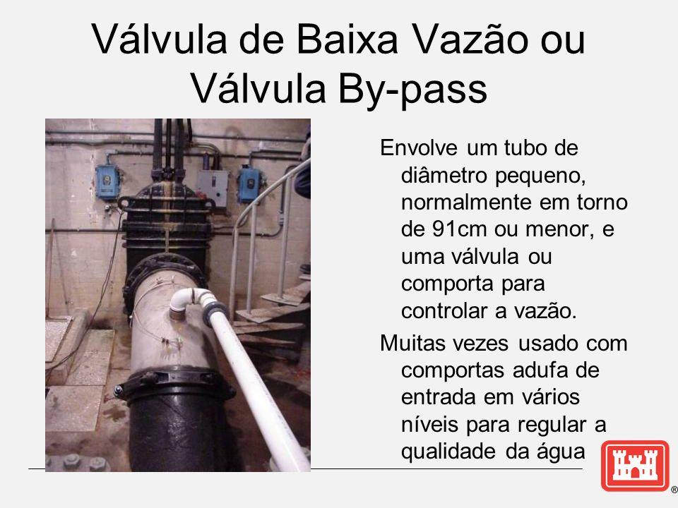 Válvula de Baixa Vazão ou Válvula By-pass