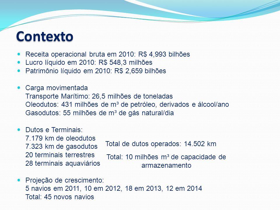 Total: 10 milhões m³ de capacidade de armazenamento