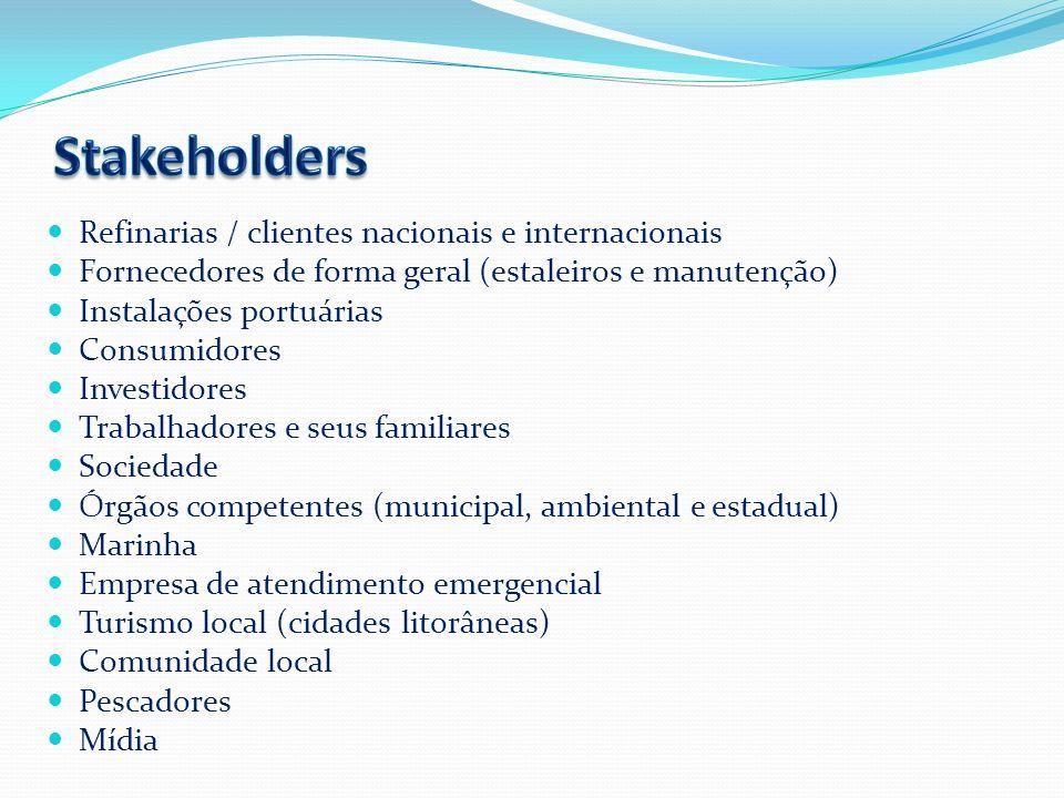 Stakeholders Refinarias / clientes nacionais e internacionais