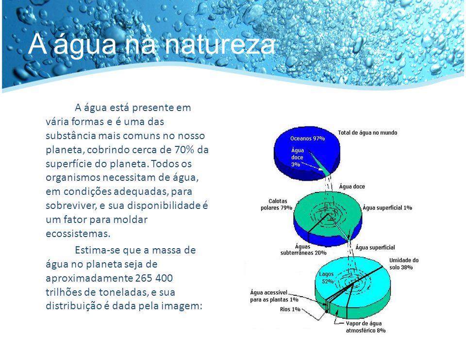 A água na natureza