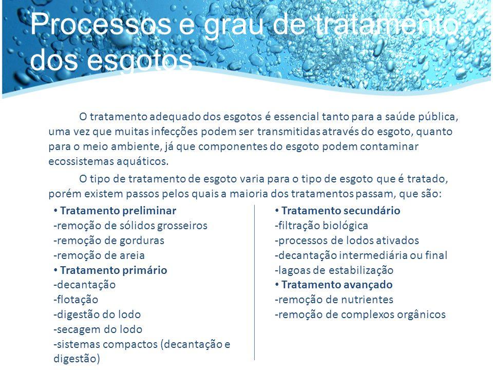 Processos e grau de tratamento dos esgotos