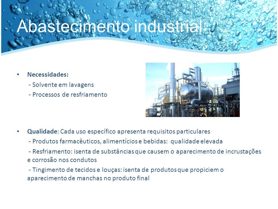Abastecimento industrial