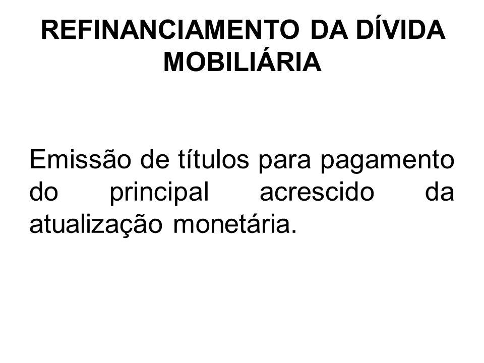 REFINANCIAMENTO DA DÍVIDA MOBILIÁRIA