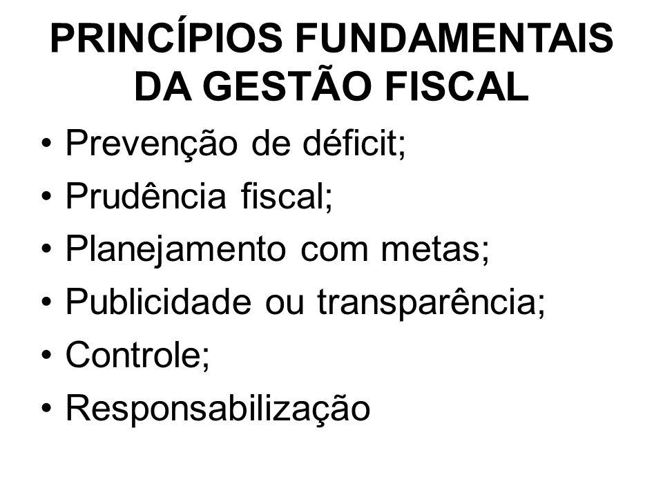 PRINCÍPIOS FUNDAMENTAIS DA GESTÃO FISCAL