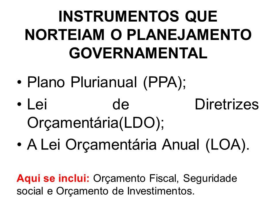 INSTRUMENTOS QUE NORTEIAM O PLANEJAMENTO GOVERNAMENTAL