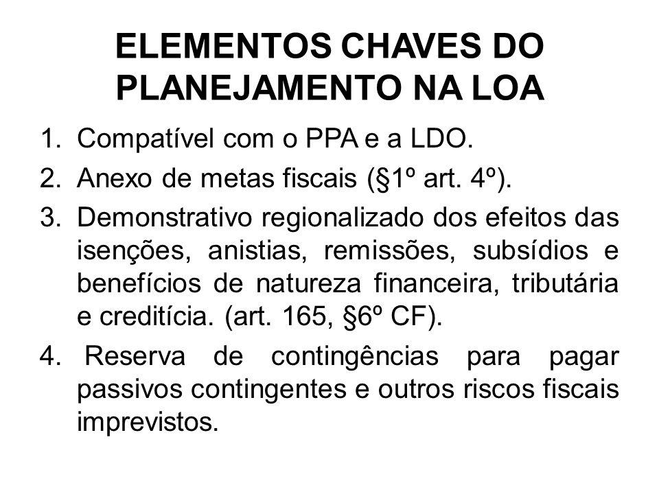 ELEMENTOS CHAVES DO PLANEJAMENTO NA LOA