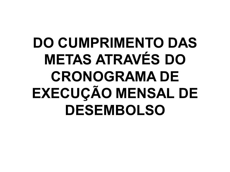 DO CUMPRIMENTO DAS METAS ATRAVÉS DO CRONOGRAMA DE EXECUÇÃO MENSAL DE DESEMBOLSO
