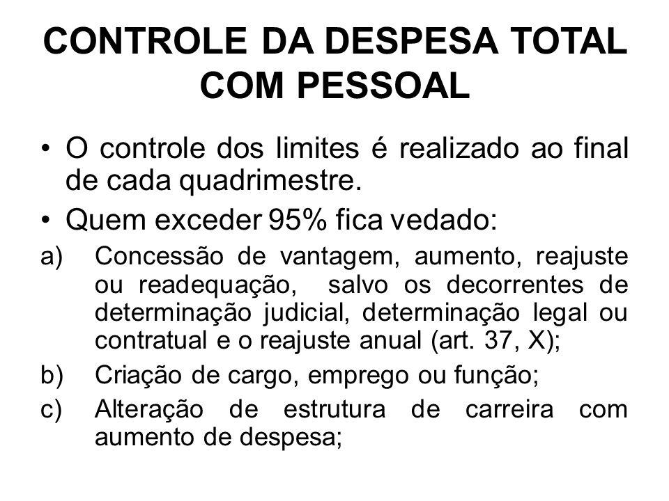 CONTROLE DA DESPESA TOTAL COM PESSOAL