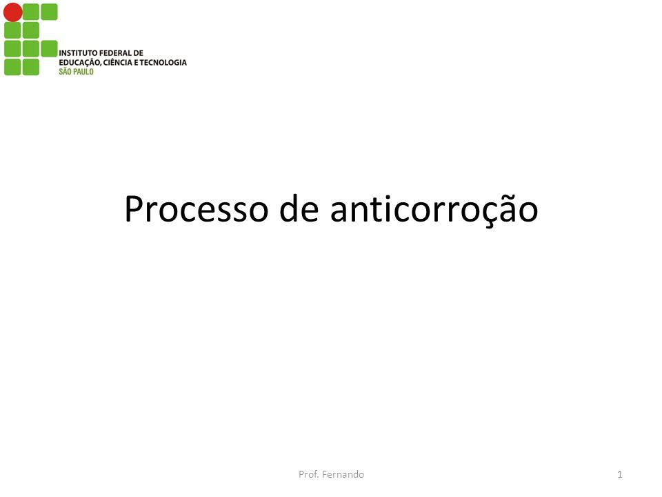 Processo de anticorroção