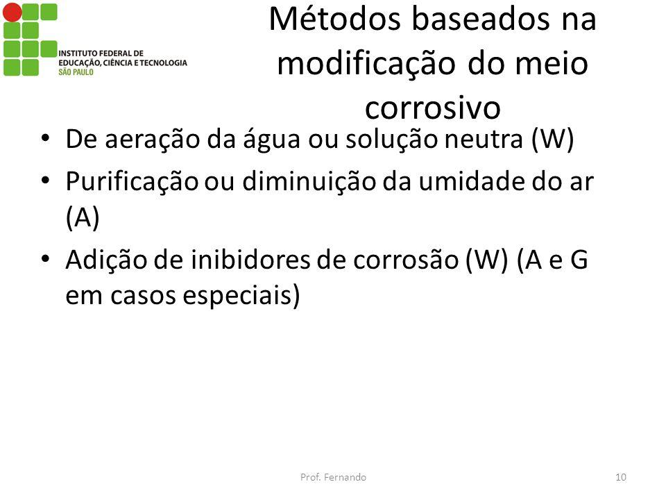 Métodos baseados na modificação do meio corrosivo