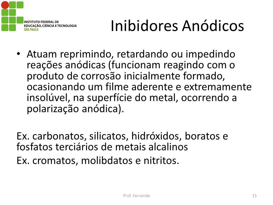 Inibidores Anódicos