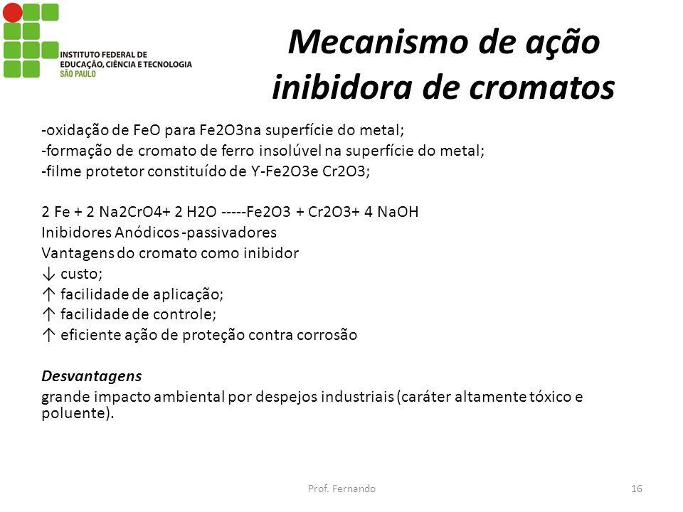 Mecanismo de ação inibidora de cromatos