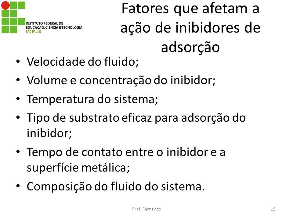 Fatores que afetam a ação de inibidores de adsorção