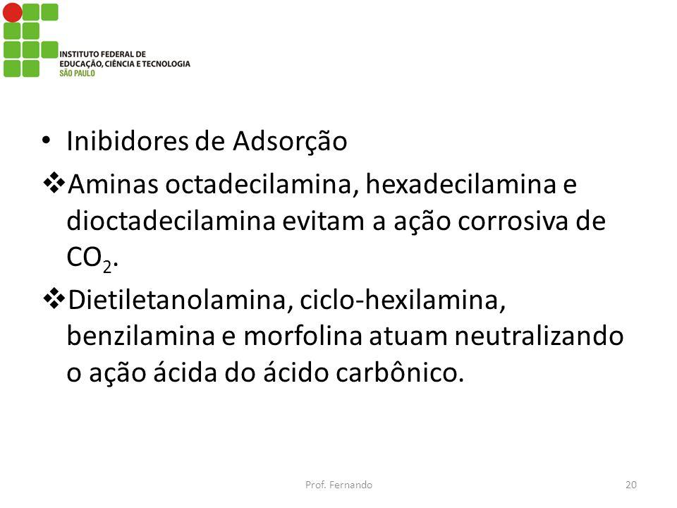 Inibidores de Adsorção