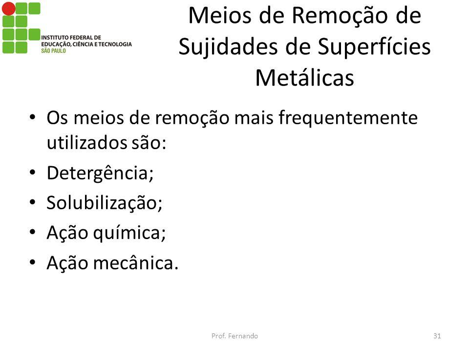 Meios de Remoção de Sujidades de Superfícies Metálicas